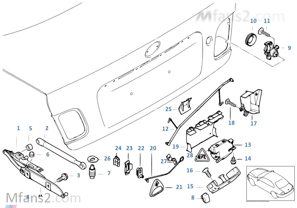 Trunk lid/closing system