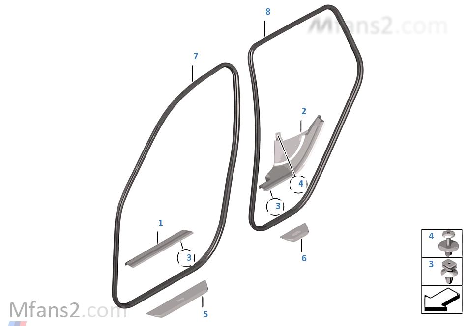 Kantenschutz / Blende Einstieg
