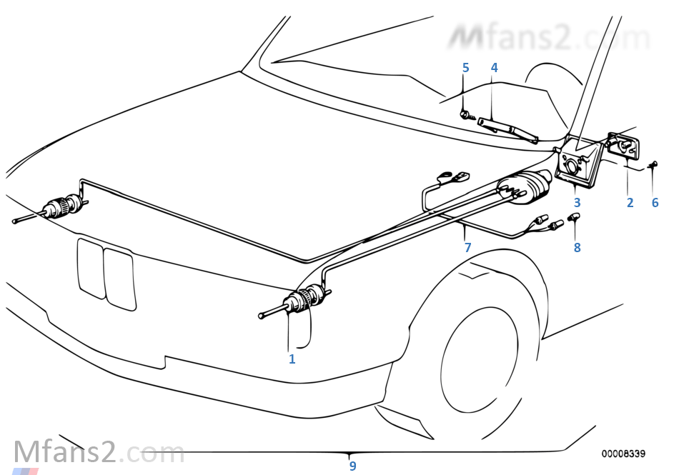1985 Bmw E30 Wiring Diagram