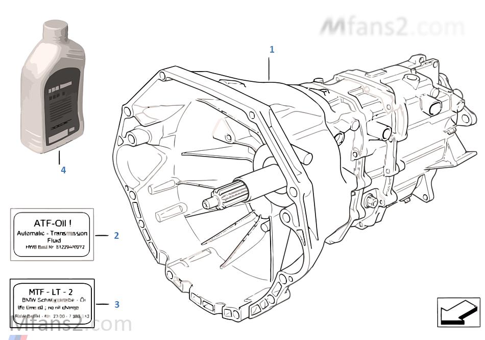 Manual Transmission S5D...Z