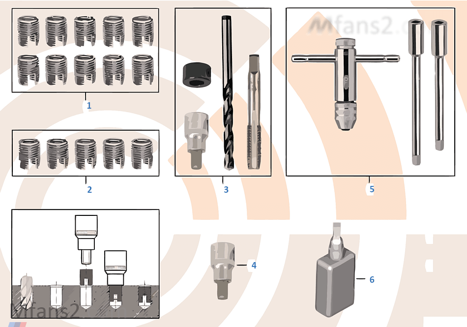 維修套件 螺紋維修