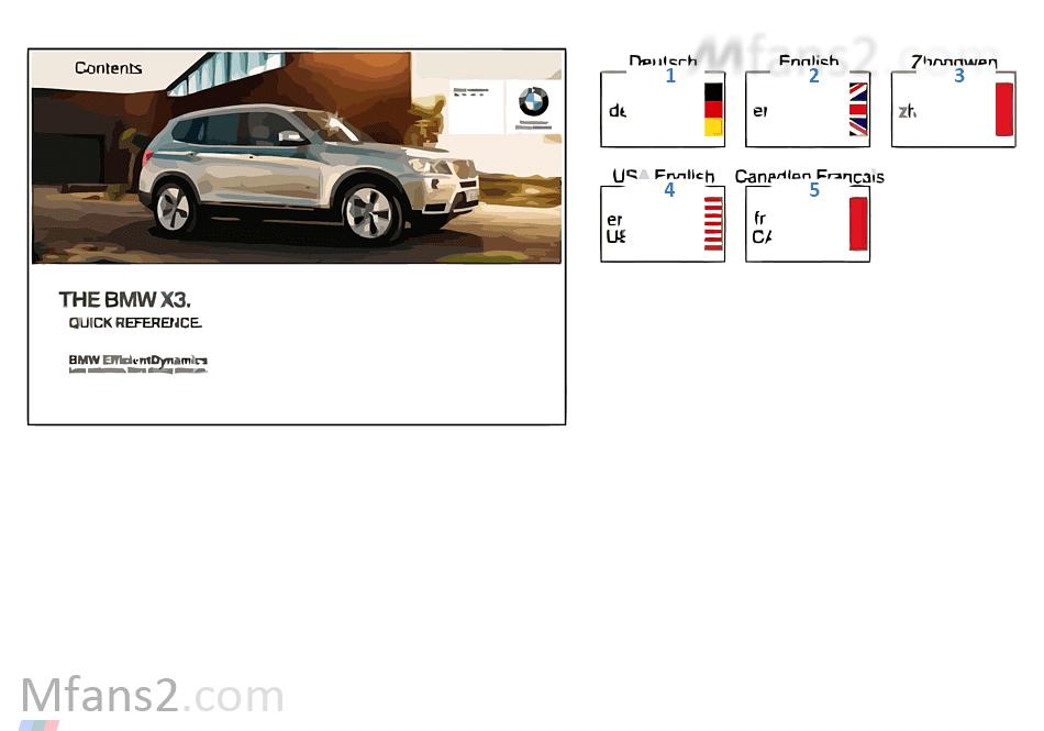 Краткое руководство F25, F26 с iDrive