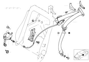 Cintura d.sicurez.anteriore destra