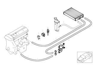 冷卻液軟管/水閥